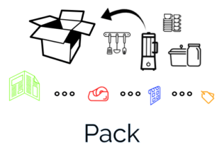 1. Pack in suitable boxes, cartons or bags. Seal and label the items